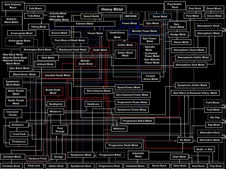 metal-genres-by-vortex-7-728